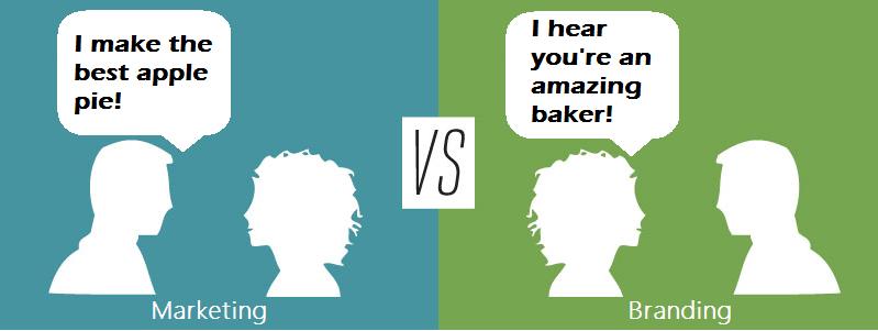 Výsledek obrázku pro branding vs marketing