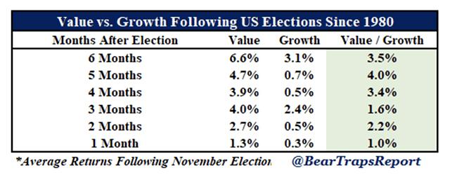 【投資策略】成長股 vs 價值股 「價值投資」真的過時了嗎?. #投資理財04 | by Zhewei Liu | Nov, 2020 | Medium
