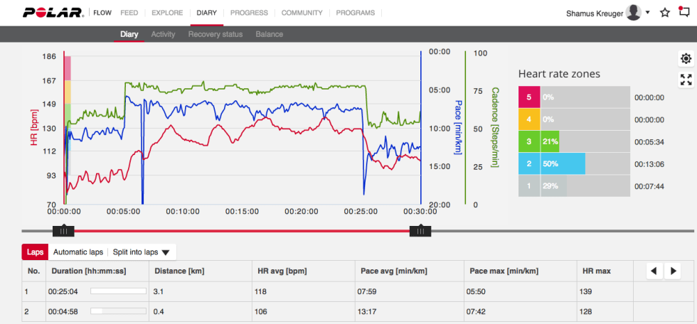Training Zones: Heart Rate Part 1.3