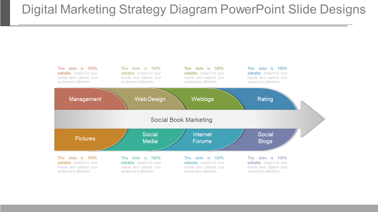 To help you narrow down your search and ensure your influencer strategy is as effective as possible, we've created a template and guidelines to help get you. 30 Best Digital Marketing Strategy And Planning Powerpoint Templates To Exceed Your Marketing Goals By Slideteam Medium