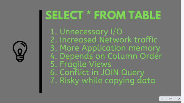 Using SELECT * in an SQL Query Is a Bad Practice  by javinpaul