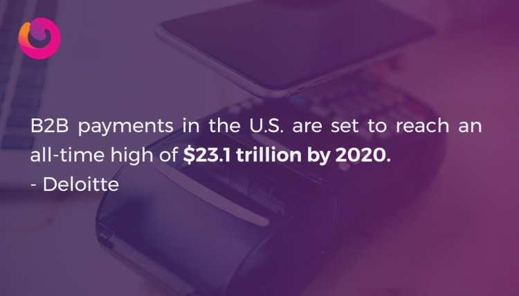 Stat on B2B payments in the U.S
