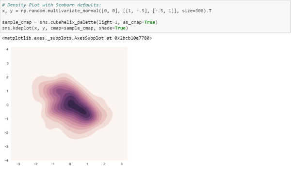 Data Visualization with Python and Seaborn — Part 3: Color ...