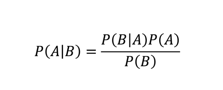 What is Bayes Rule? - Towards Data Science