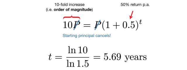 Power of Compound Interest — a Mathematical Deep Dive  Col Jung