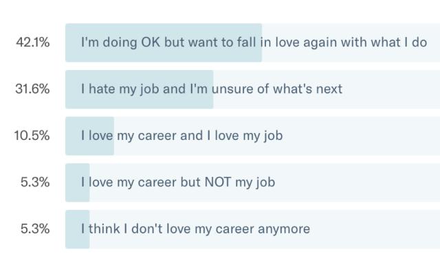 not happy with my job