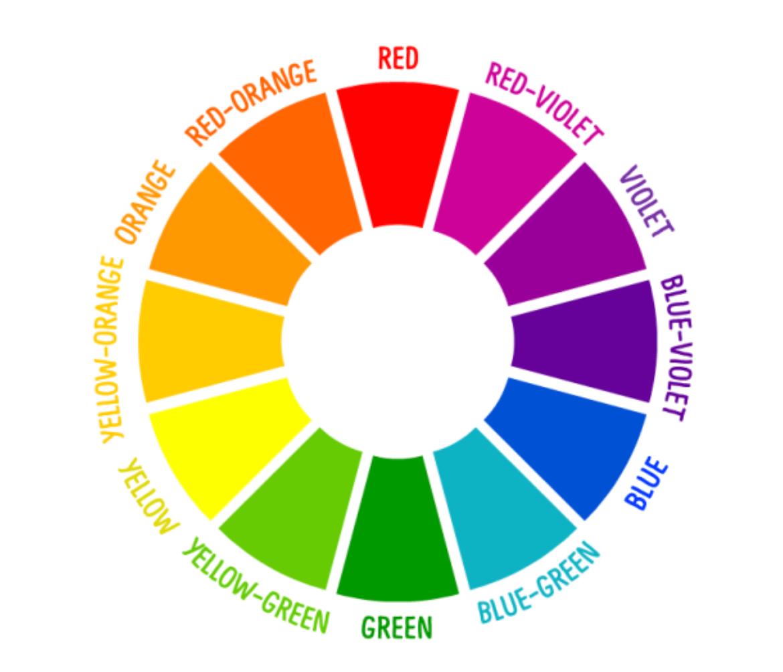 Color Basics And Psychology