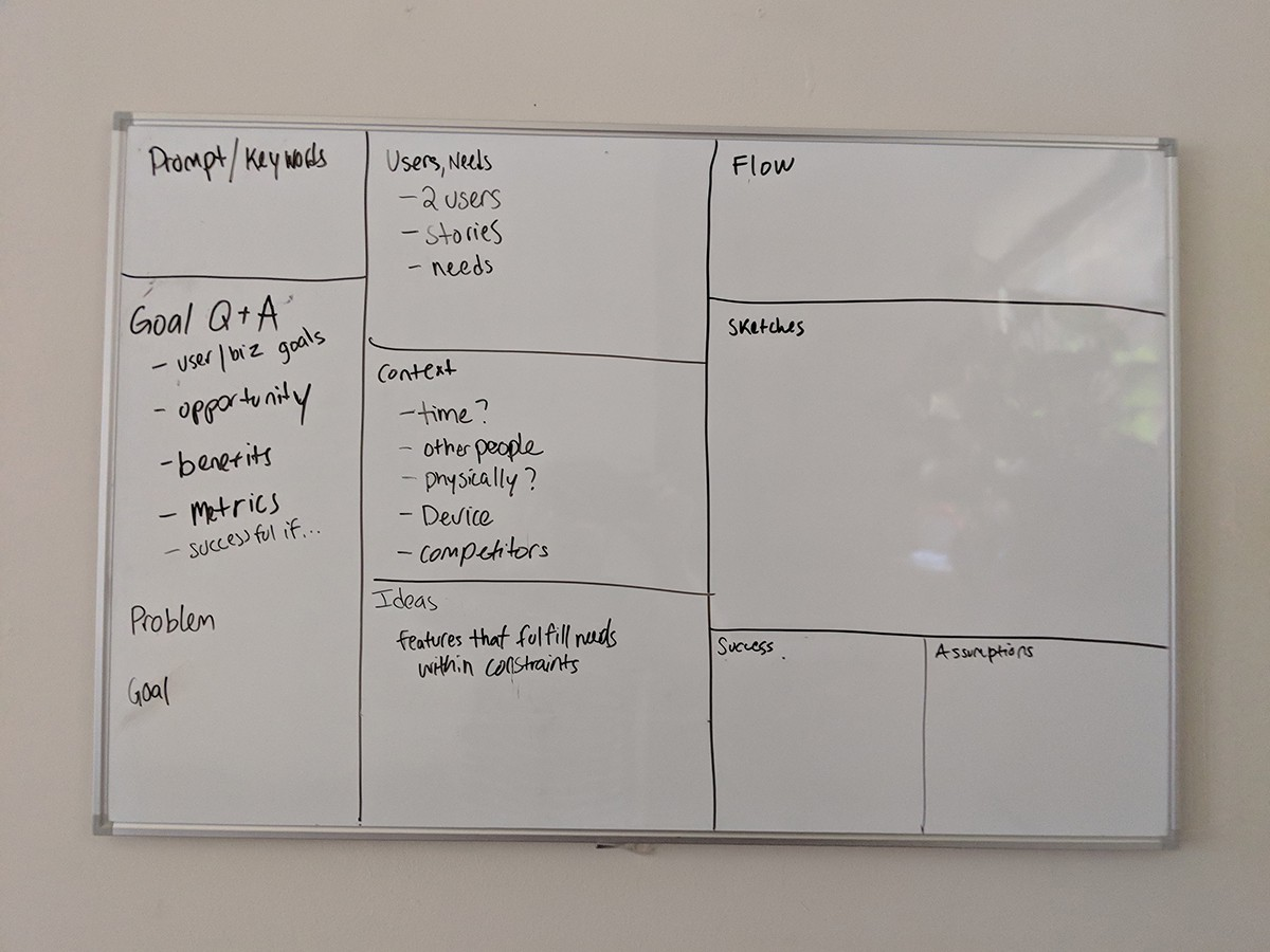 The Whiteboard Design Challenge