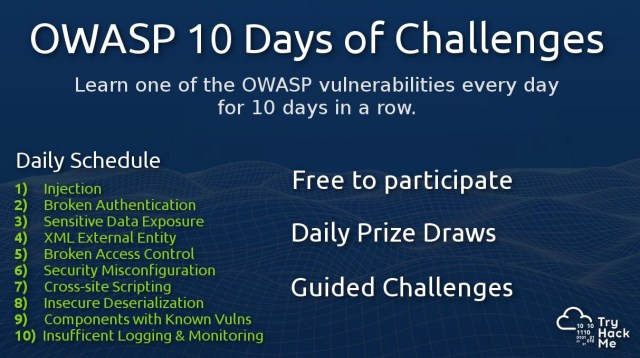 OWASP Top 10 | TryHackME | Day 5. Learn one of the OWASP ...