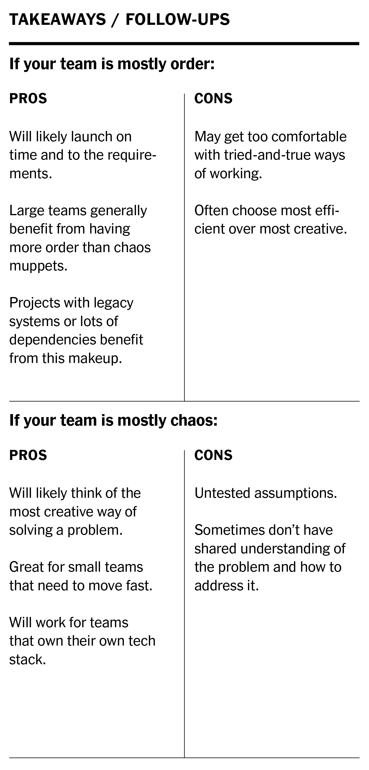 Kickoff Kit Tools To Help Teams Work Better Together