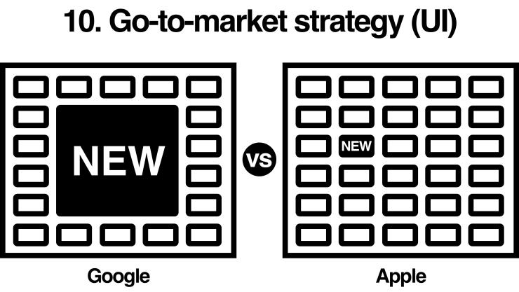 Google vs Apple: UI design and go-to-market strategy comparison