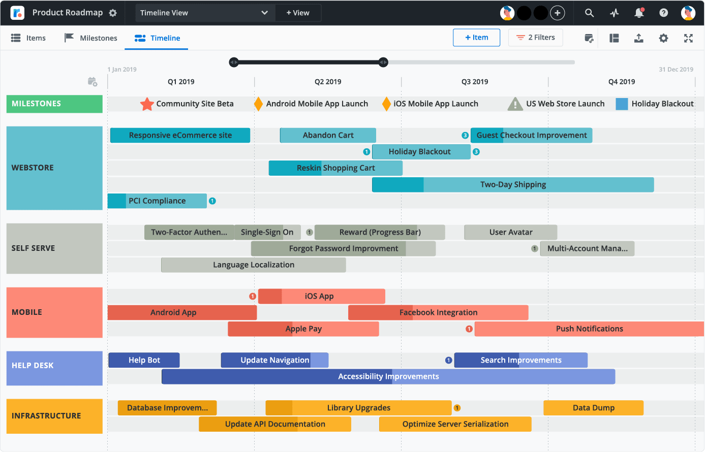 Outcome Driven Product Roadmap Many Organizations