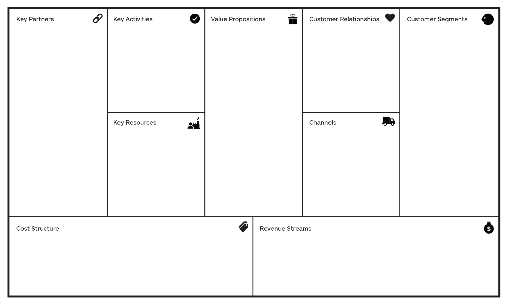 Business Model Canvas Mind In Fireoneone Story