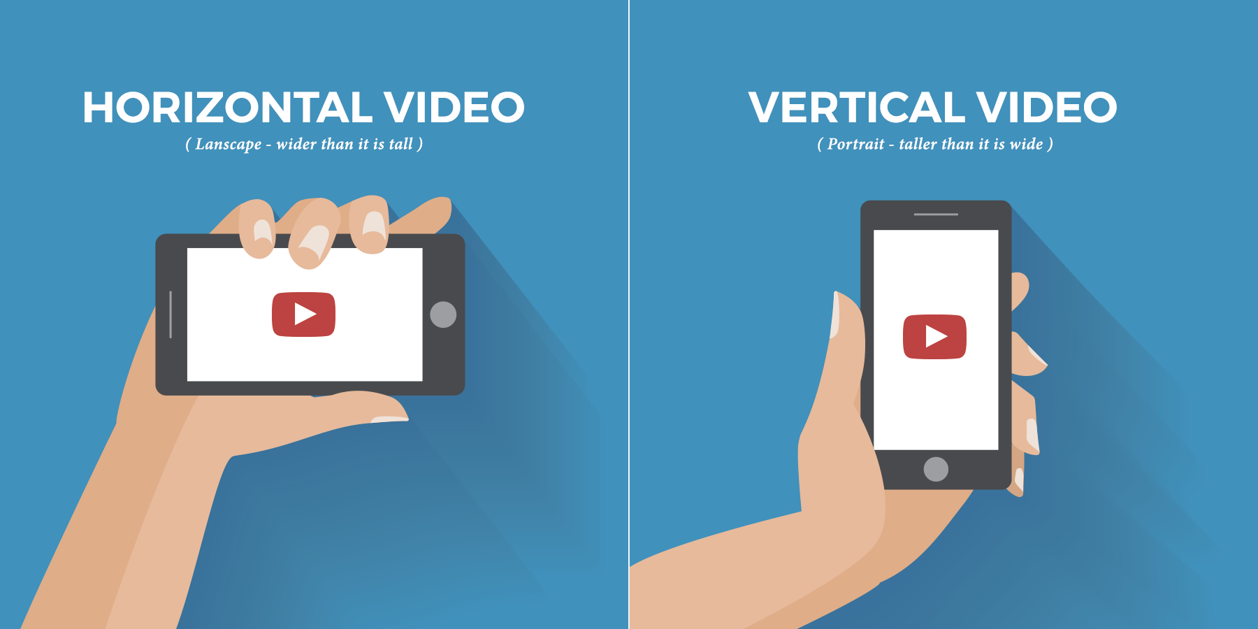 Vertical Vs Horizontal Video
