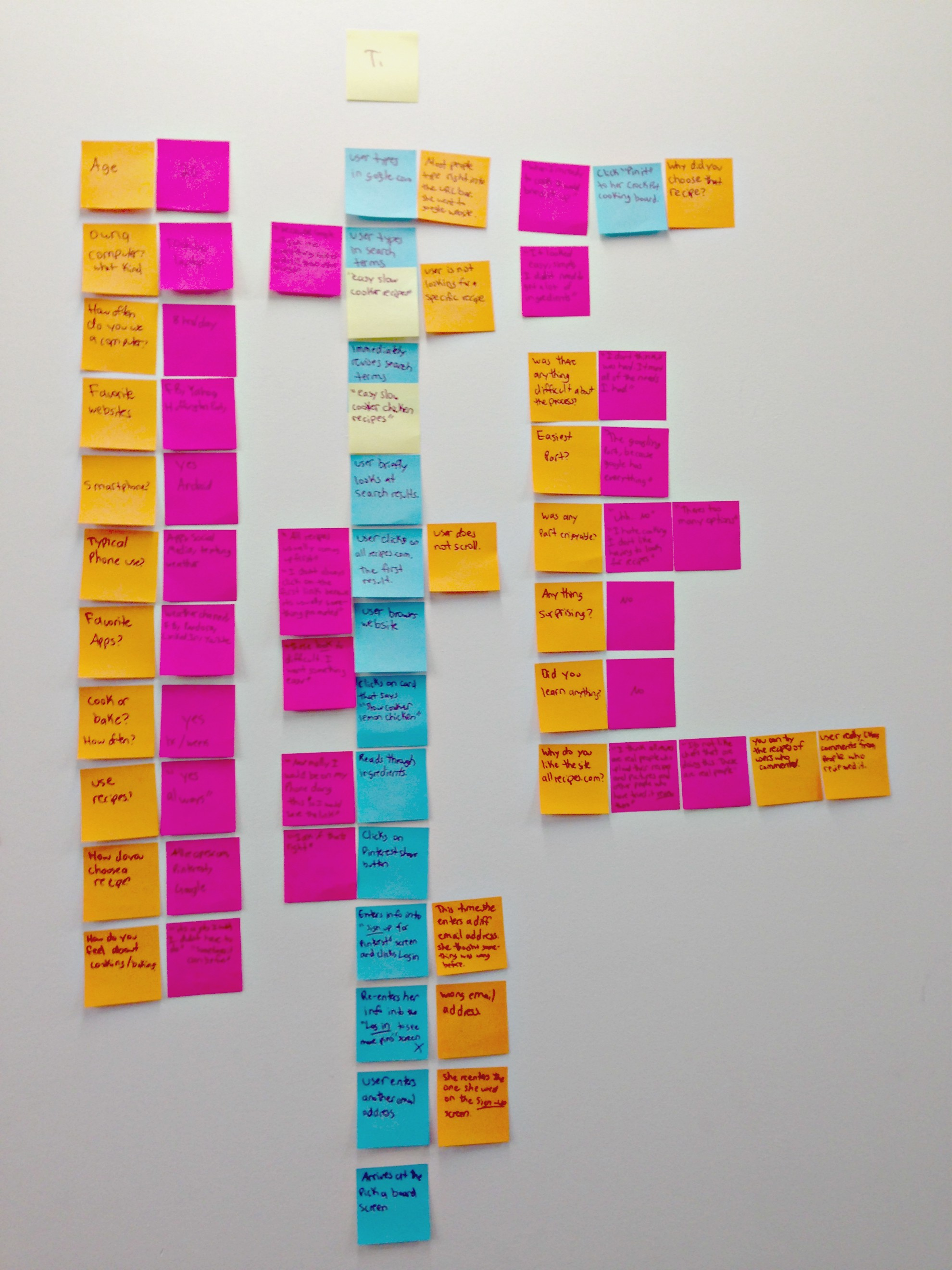 Affinity Diagrams Tips And Tricks