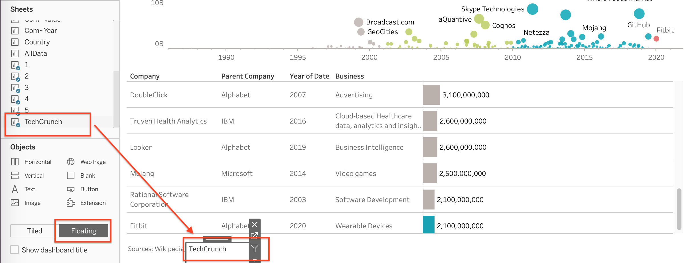 5 Hacky Data Visualization Techniques With Tableau