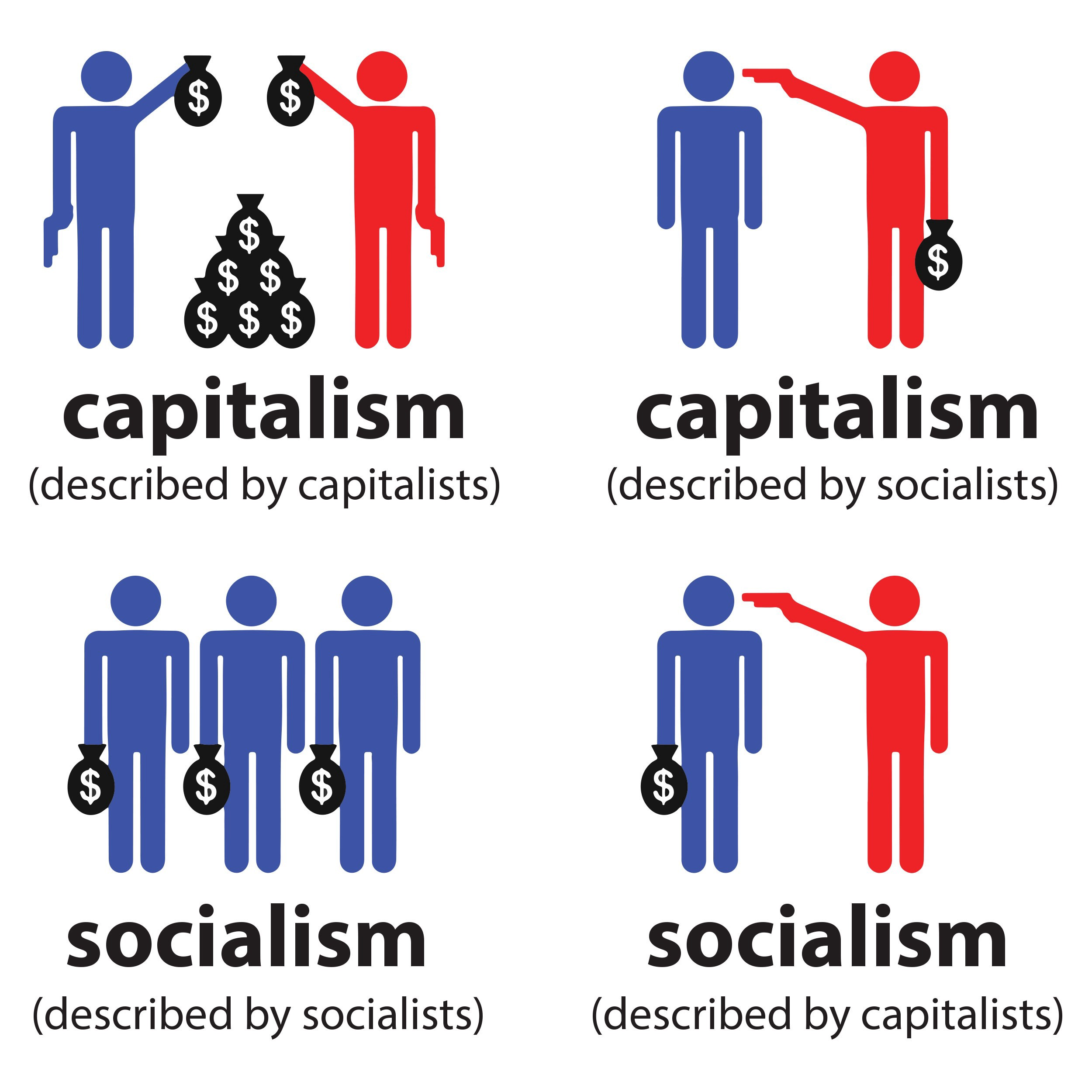 Capitalism Vs Socialism From A New Perspective