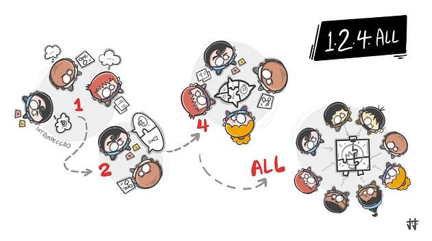 1-2-4-all liberating structures illustration par Joao Reis