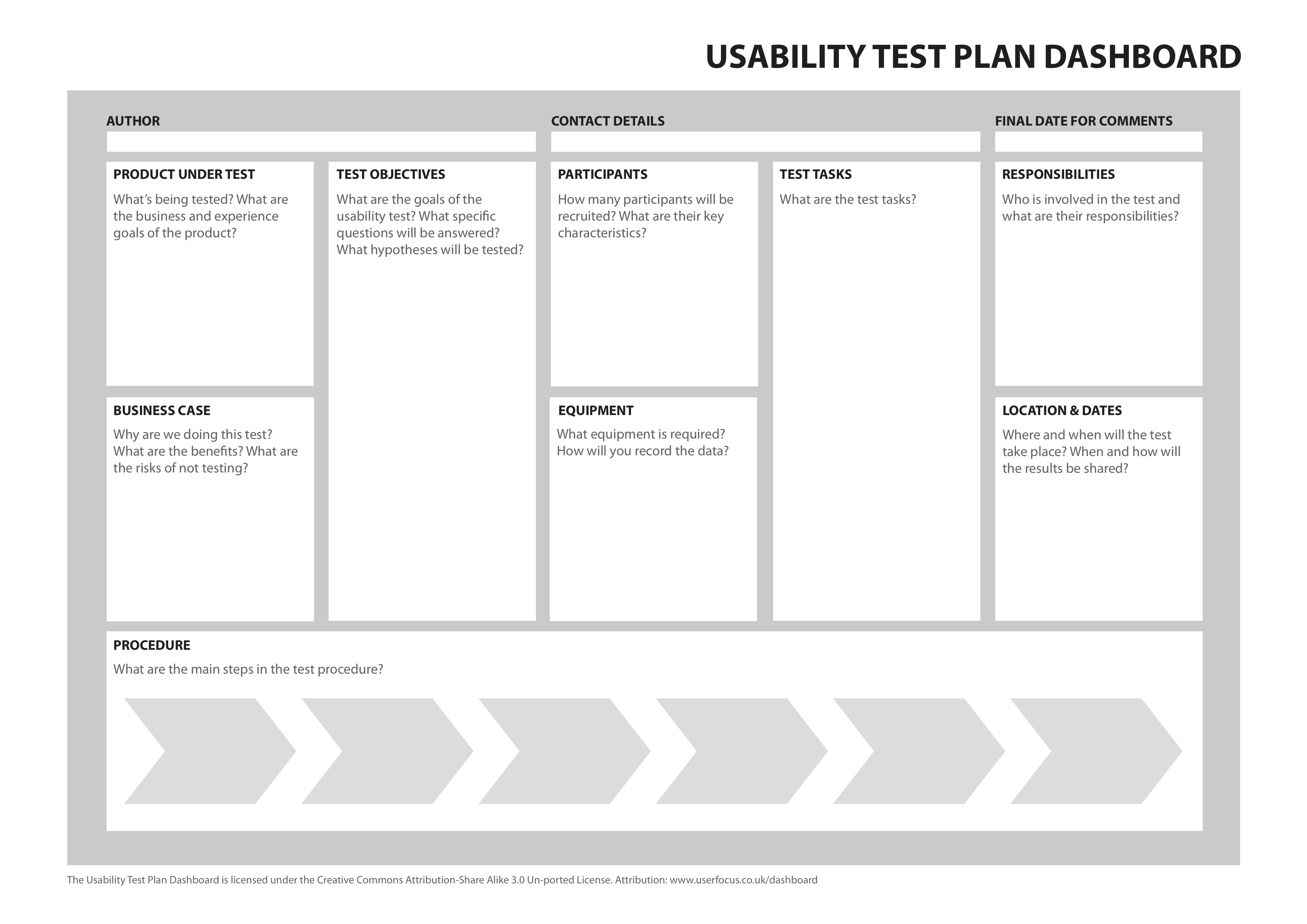 The 1 Page Usability Test Plan