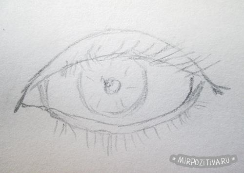 Rita dina ögon