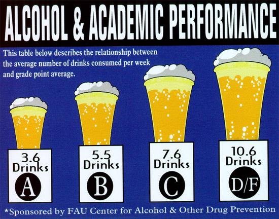 rationalizing alcohol consumption