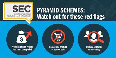 pyramidschemeredflags.jpg