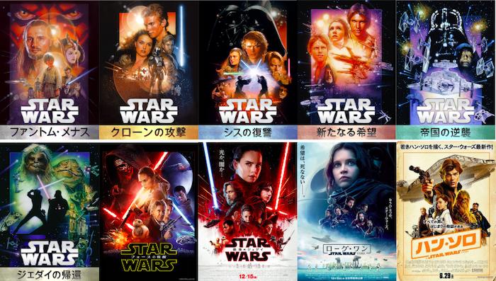 映画『スター・ウォーズ』視聴順番とエピソード解説まとめ!
