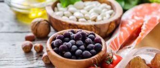 Продукты для похудения список из 8 продуктов