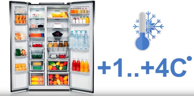 как нужно правильно хранить продукты в холодильнике