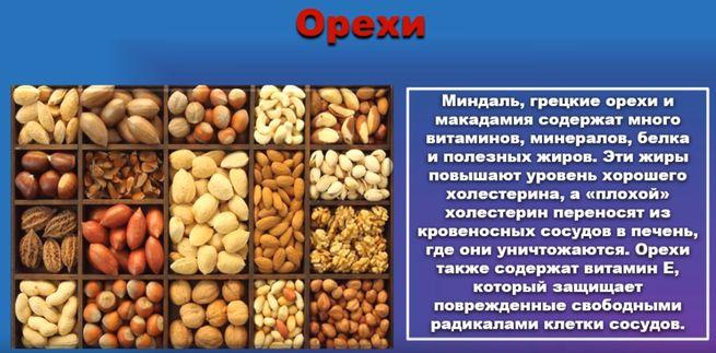 полезные для сердца продукты - орехи