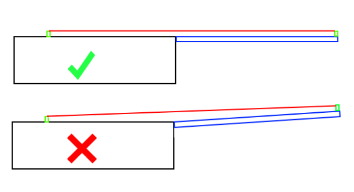 Red: Strings, Blue: Neck