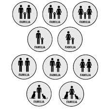 Tipologia familia