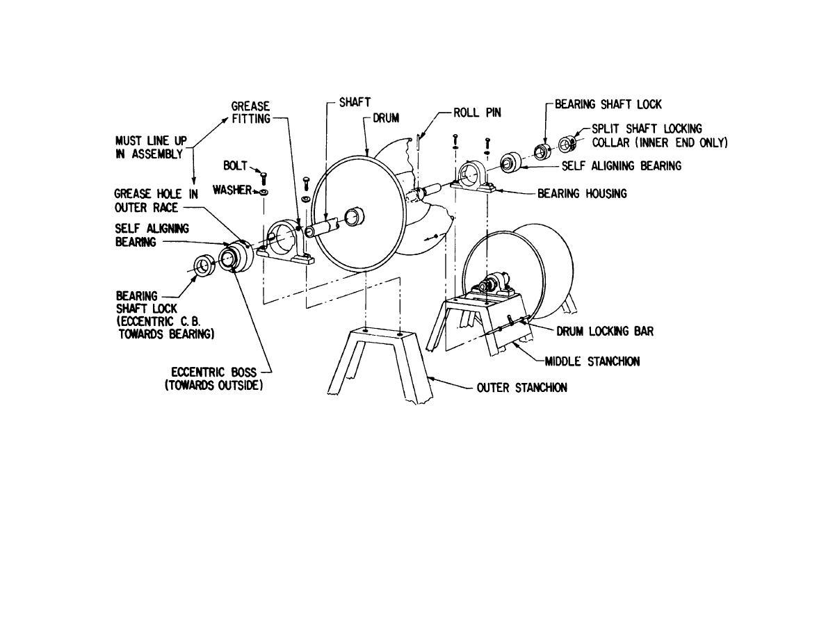 Figure 4 3 Cable Reel Assemblies