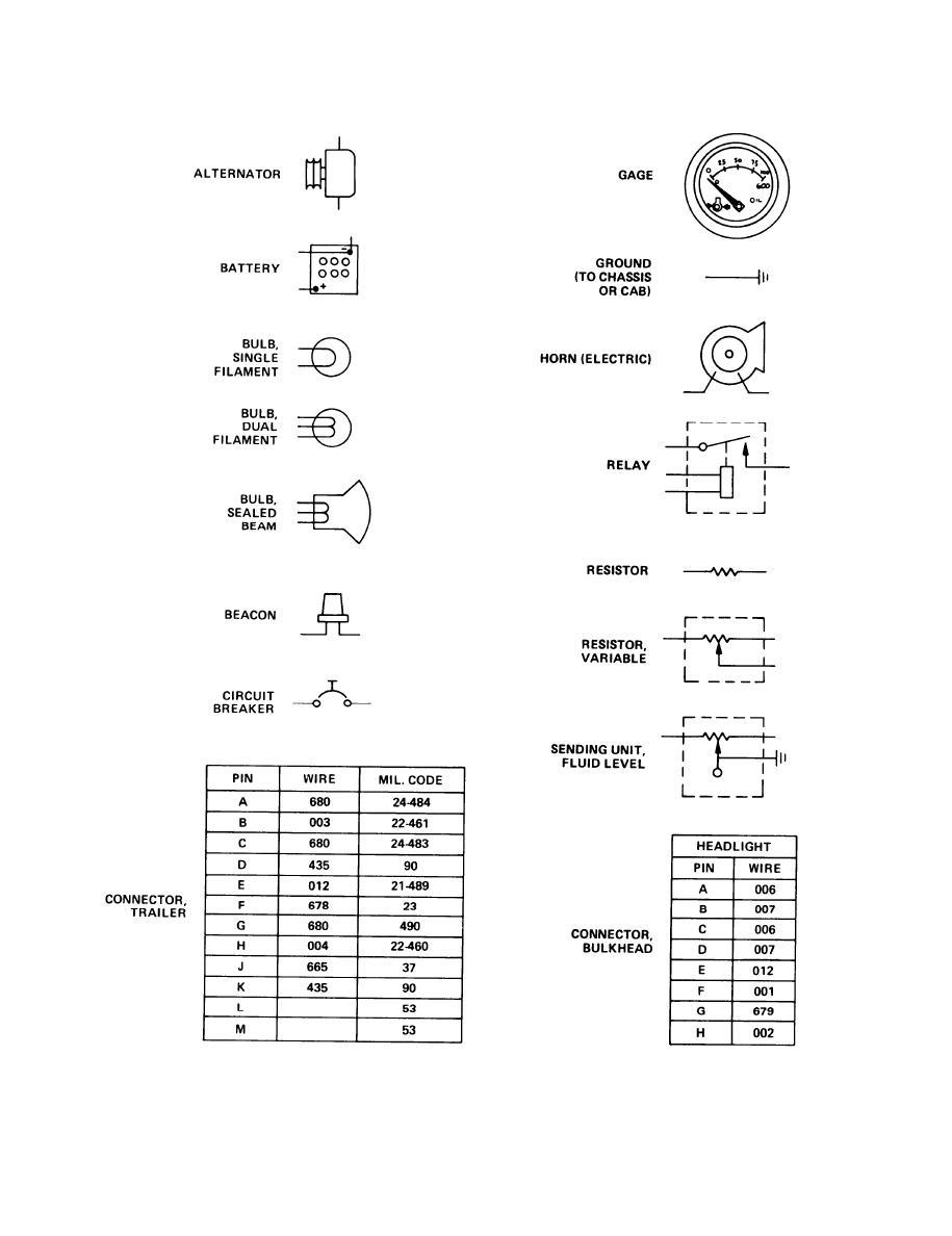 Jic Hydraulic Valve Symbols