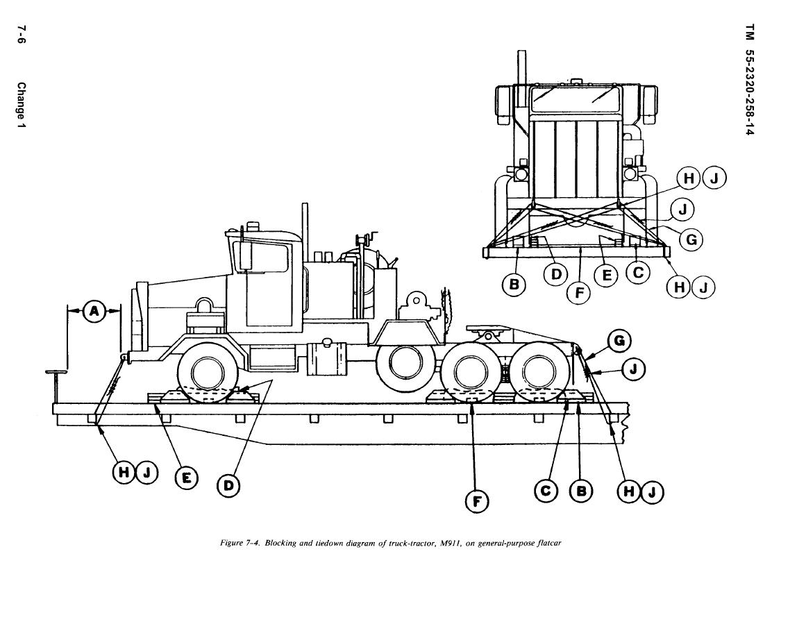 Figure 7 4 Blocking And Tiedown Diagram Of Truck Tractor M911 On General Purpose Flatcar