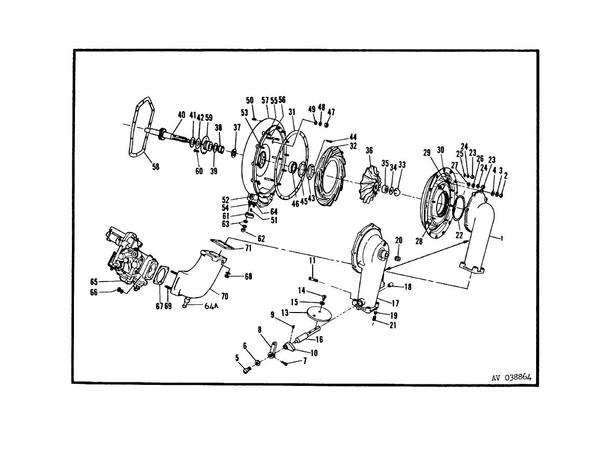 Figure 13 Supercharger And Impeller Section