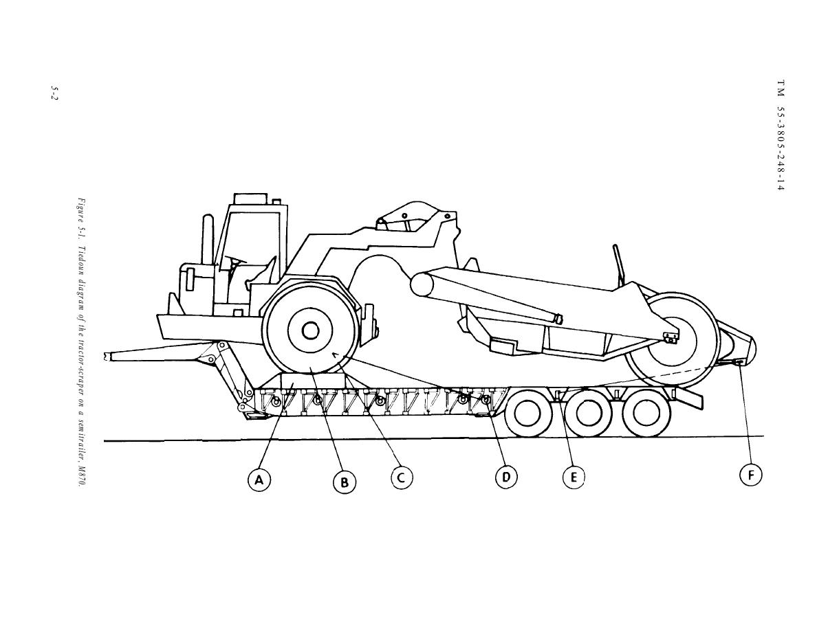 Figure 5 1 Tiedown Diagram Of The Tractor Sc R On A