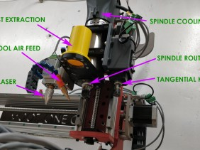 Mounting Laser, Cool Air, Tang Knife & Spindle Fan Hat To Z Axis