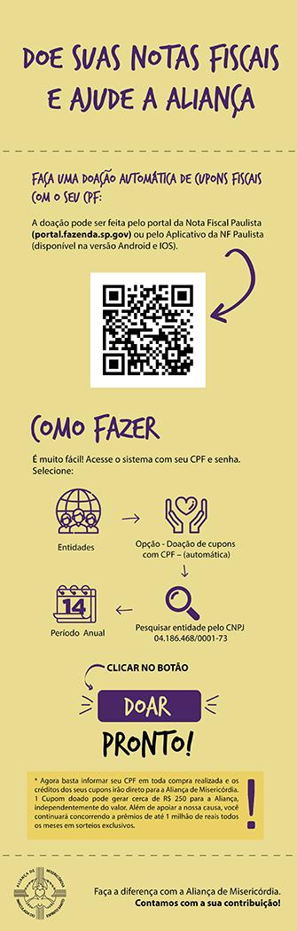 Infográfico do processo de doação da Nota Fiscal Paulista