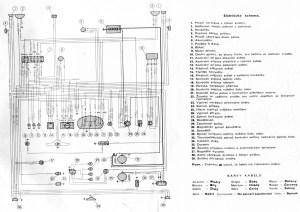 MANUALE FIAT UNO PDF  Auto Electrical Wiring Diagram