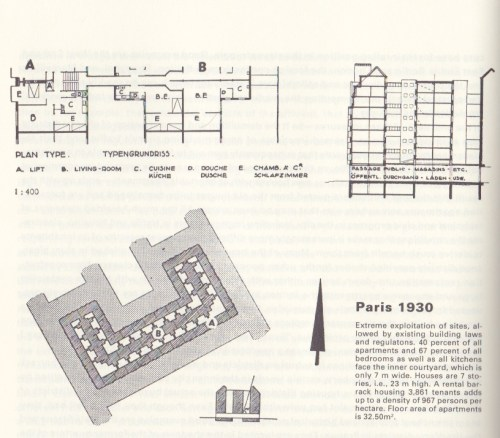 paris apartments 1930