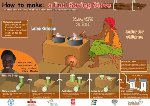 fuelsavingstove