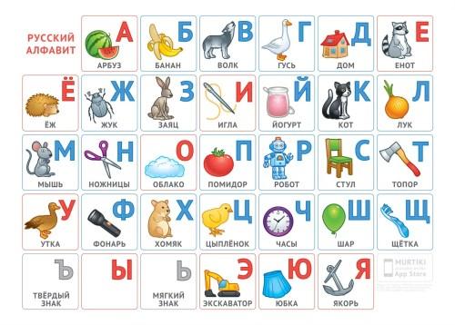 ABC_rus_A1_horizont20131014