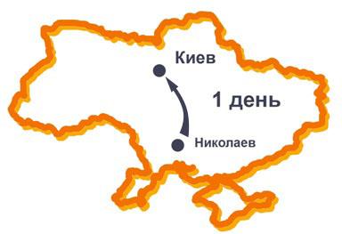 Kyiv2JPEG