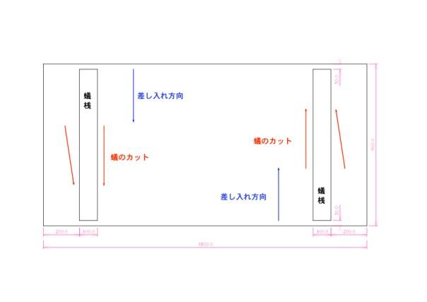 図:蟻桟の位置