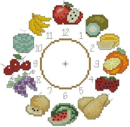 CLOCK-1: Gráfico de punto de cruz para descargar GRATIS en PDF al comprar CKRJ-01, imprimir y bordar reloj de cocina con frutas