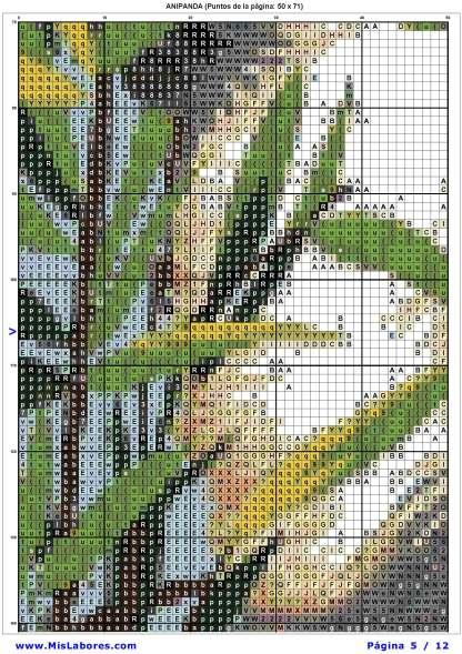 Página del gráfico de punto de cruz ANIPANDA
