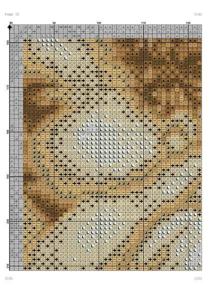 Página del gráfico de punto de cruz RELIVYN-2
