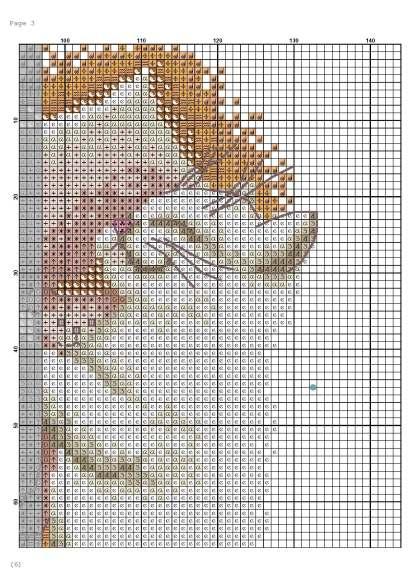 Página del gráfico de punto de cruz CATS-2