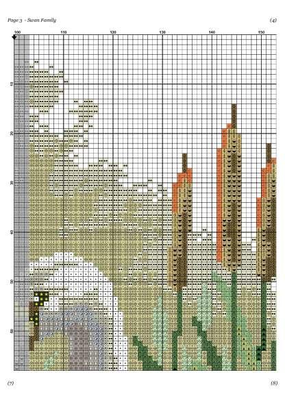 Página del gráfico de punto de cruz SWANS-1